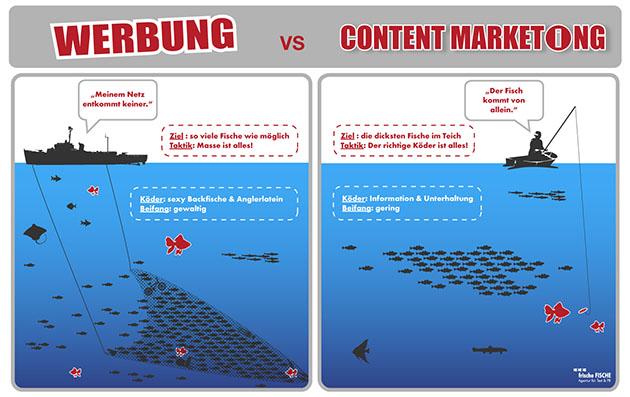 frische-fische-marketing
